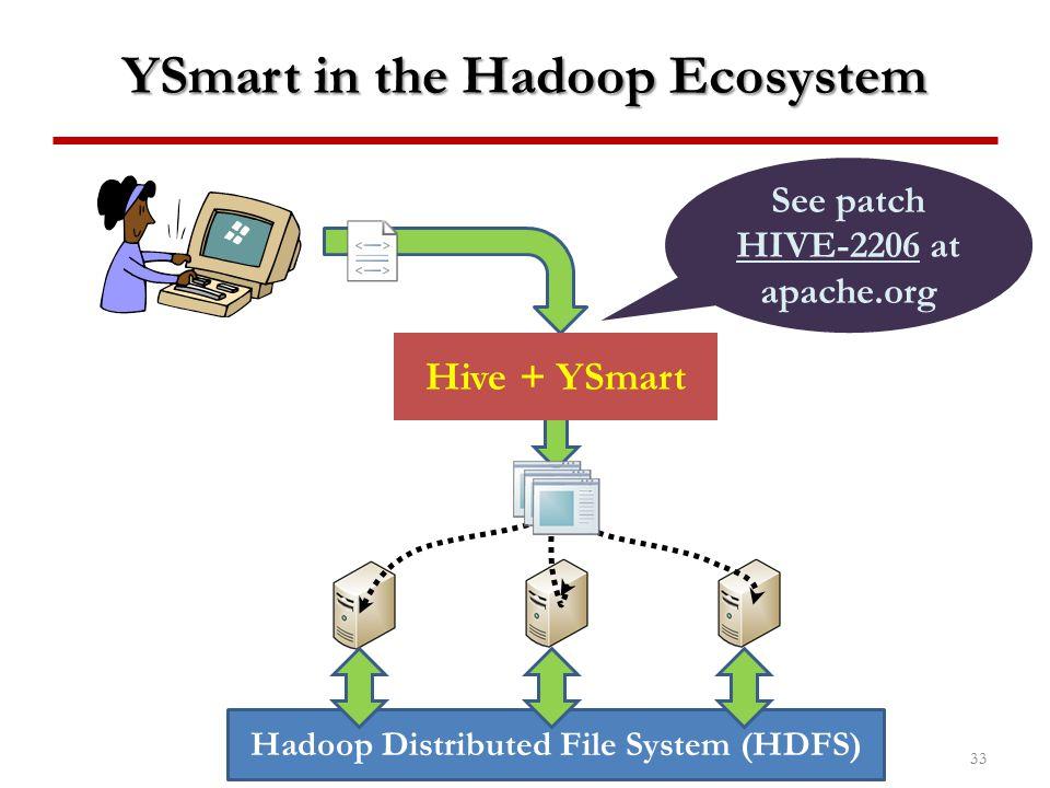 YSmart in the Hadoop Ecosystem