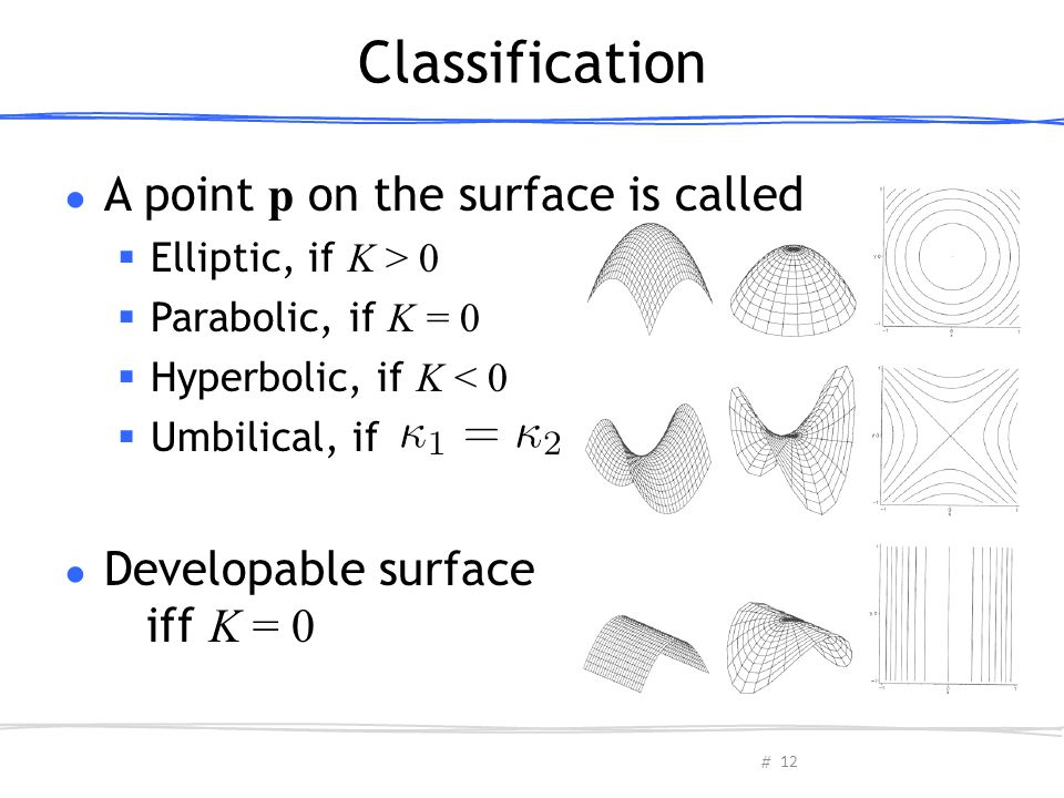 Classification A point p on the surface is called