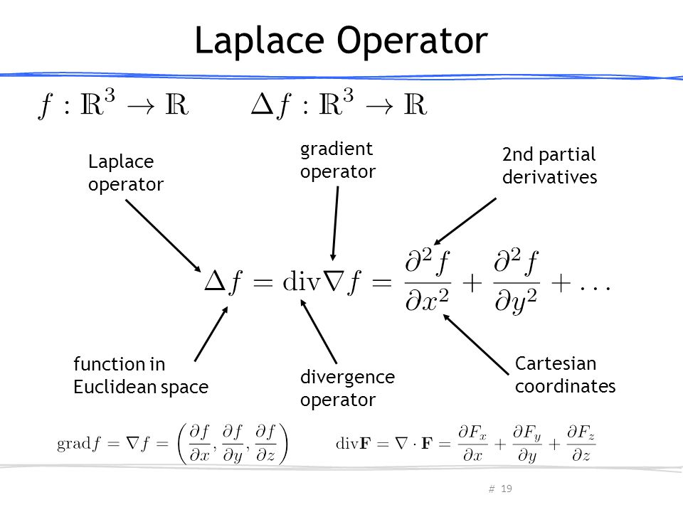 Laplace Operator gradient operator 2nd partial derivatives