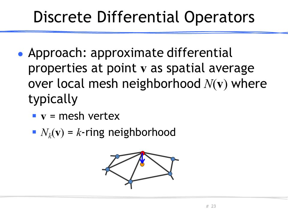 Discrete Differential Operators