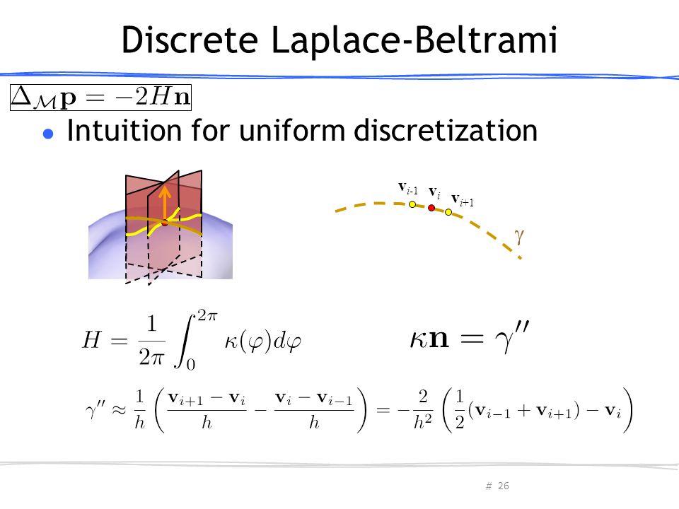 Discrete Laplace-Beltrami