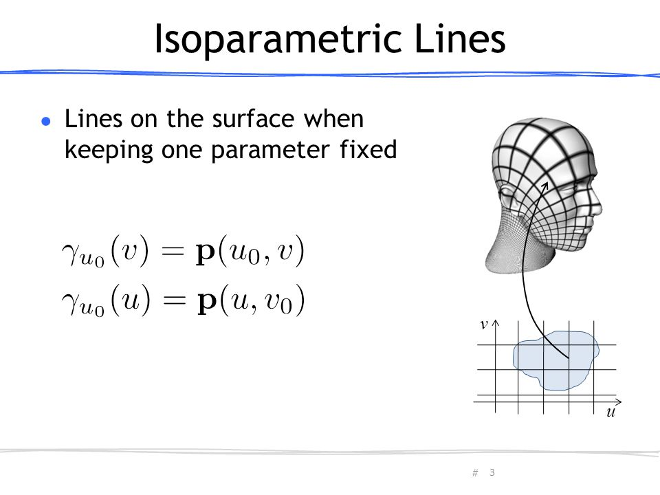 Isoparametric Lines Lines on the surface when keeping one parameter fixed v u