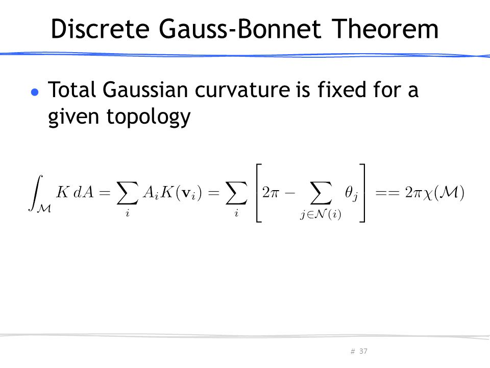 Discrete Gauss-Bonnet Theorem