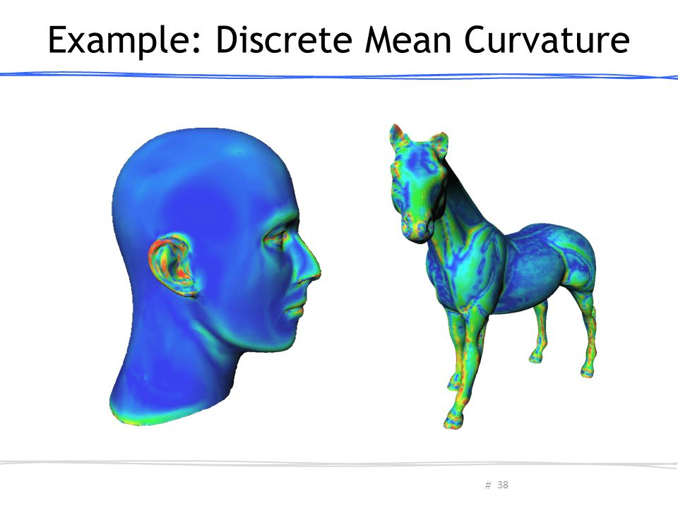 Example: Discrete Mean Curvature