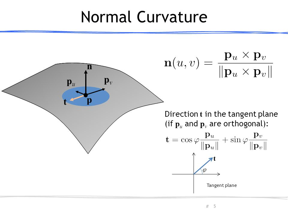 Normal Curvature n pv pu p t