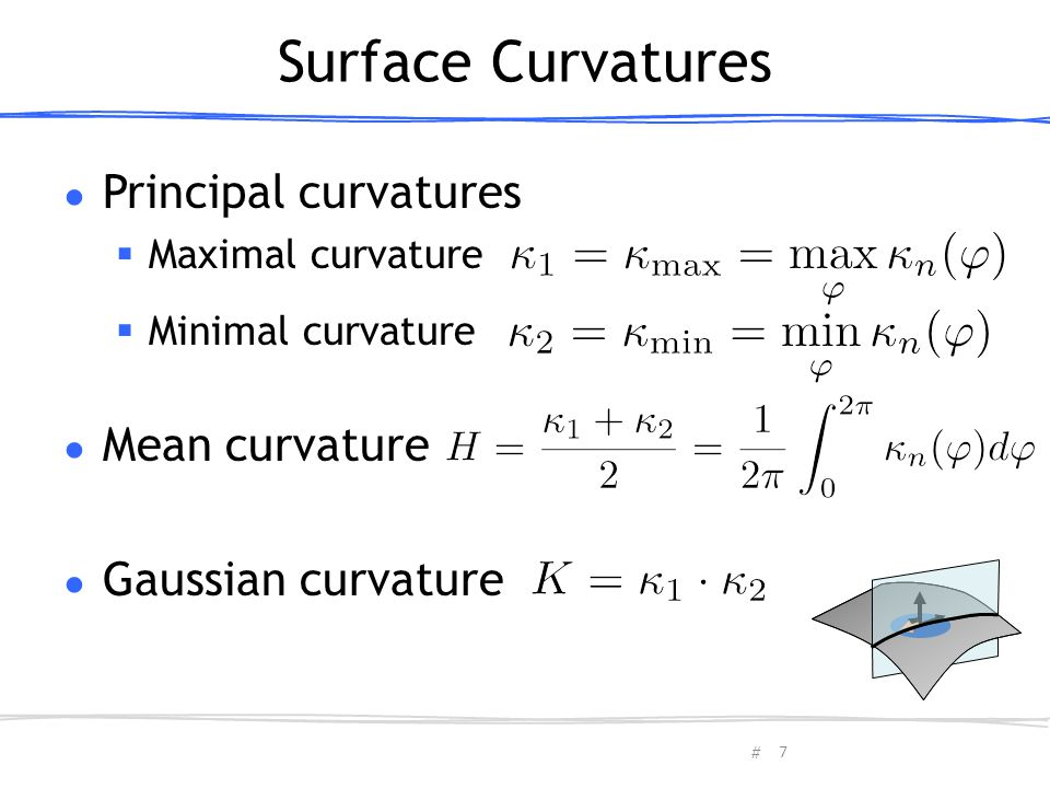 Surface Curvatures Principal curvatures Mean curvature