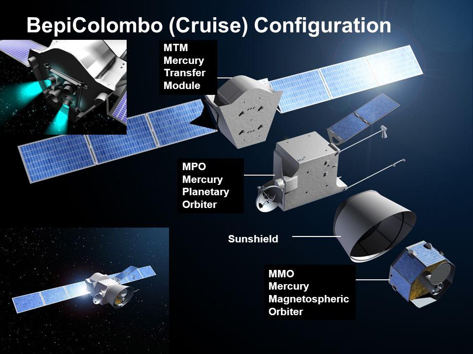 BepiColombo (Cruise) Configuration