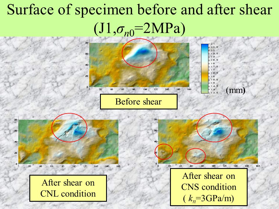 Surface of specimen before and after shear (J1,σn0=2MPa)