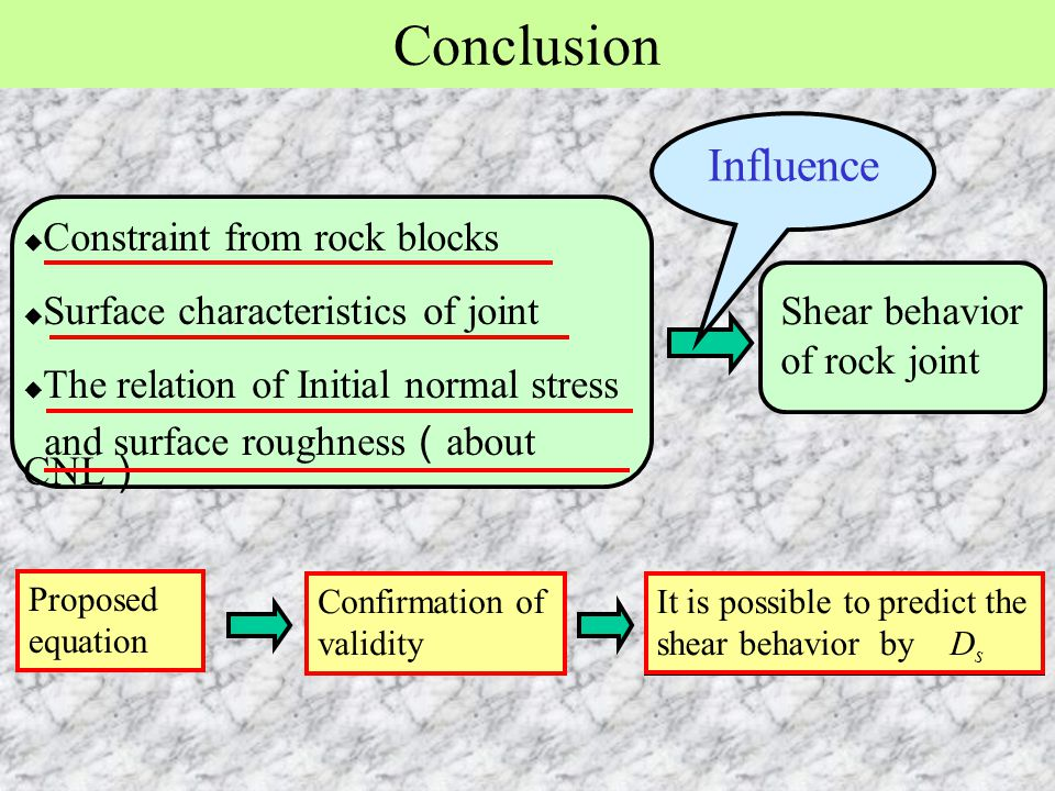 Conclusion Influence Constraint from rock blocks