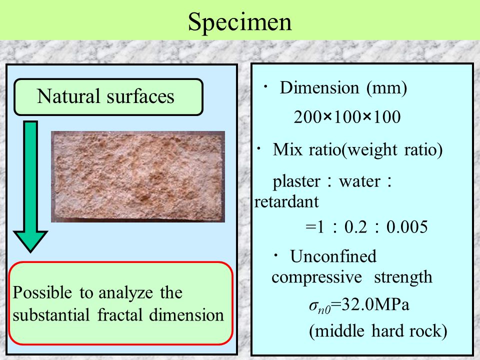 Specimen Natural surfaces ・Dimension (mm) 200×100×100