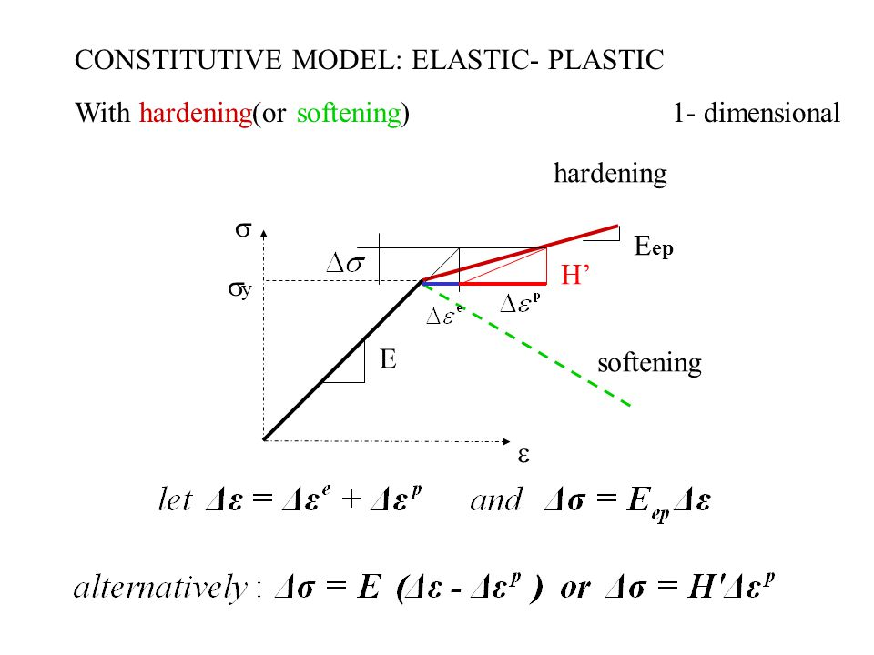 CONSTITUTIVE MODEL: ELASTIC- PLASTIC