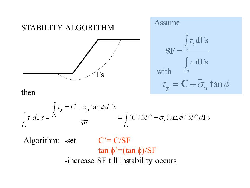 Assume STABILITY ALGORITHM. with. s. then. Algorithm: -set C'= C/SF.