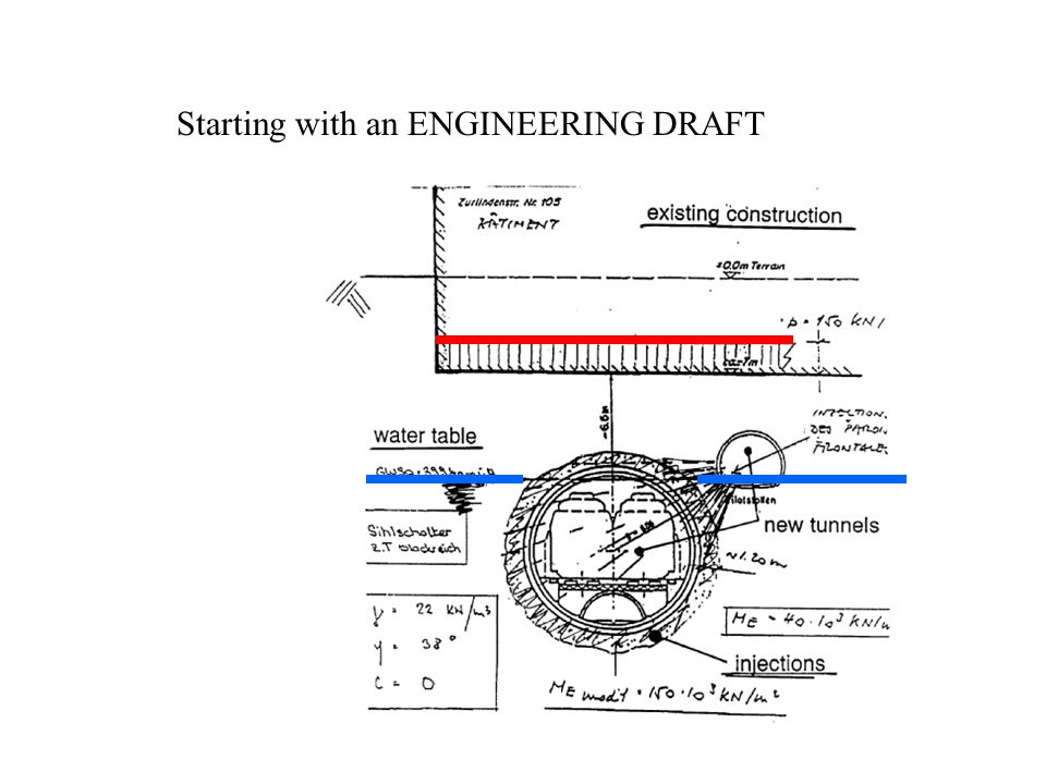 Starting with an ENGINEERING DRAFT