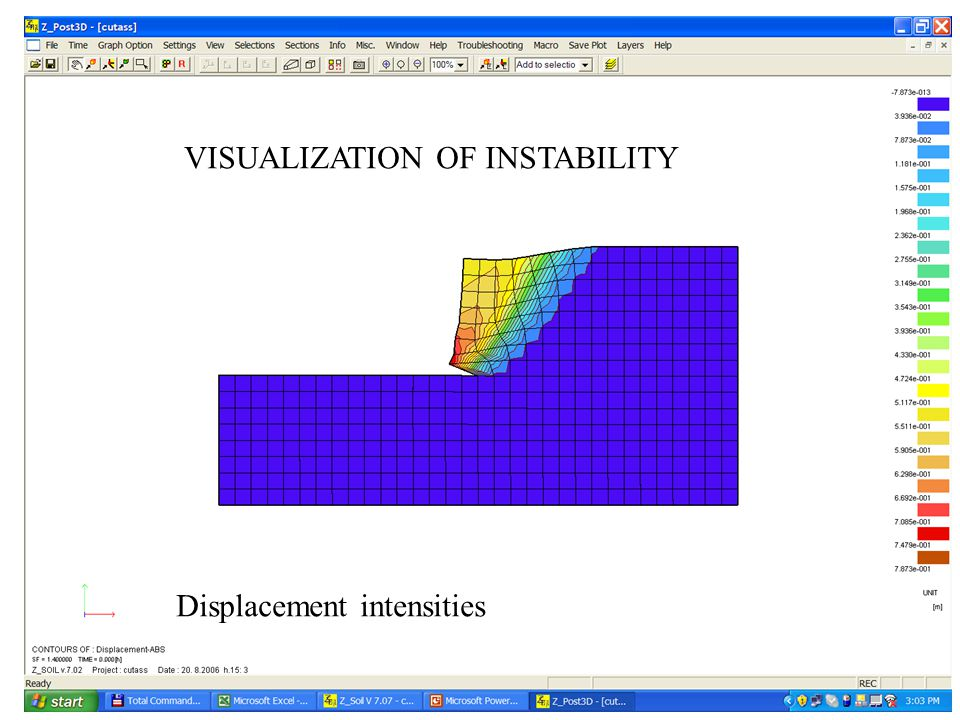 VISUALIZATION OF INSTABILITY