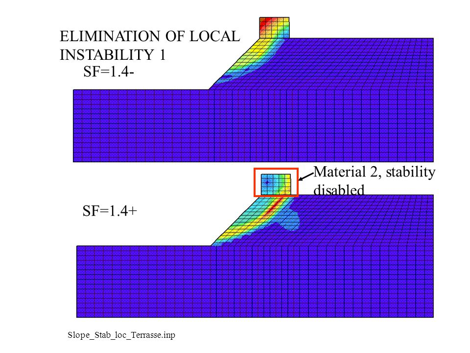 ELIMINATION OF LOCAL INSTABILITY 1 SF=1.4- Material 2, stability