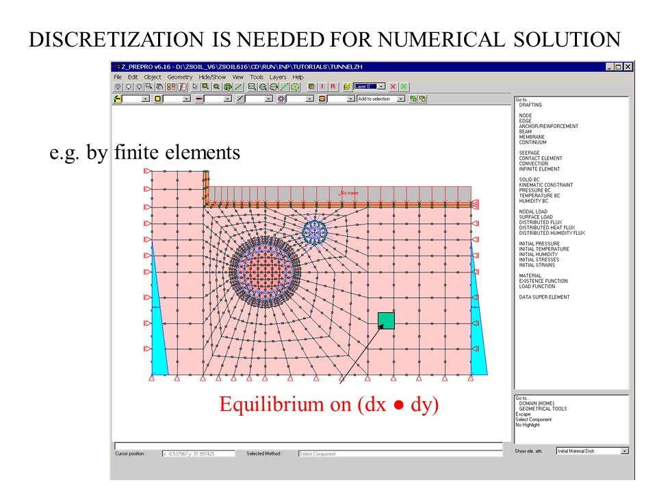 DISCRETIZATION IS NEEDED FOR NUMERICAL SOLUTION