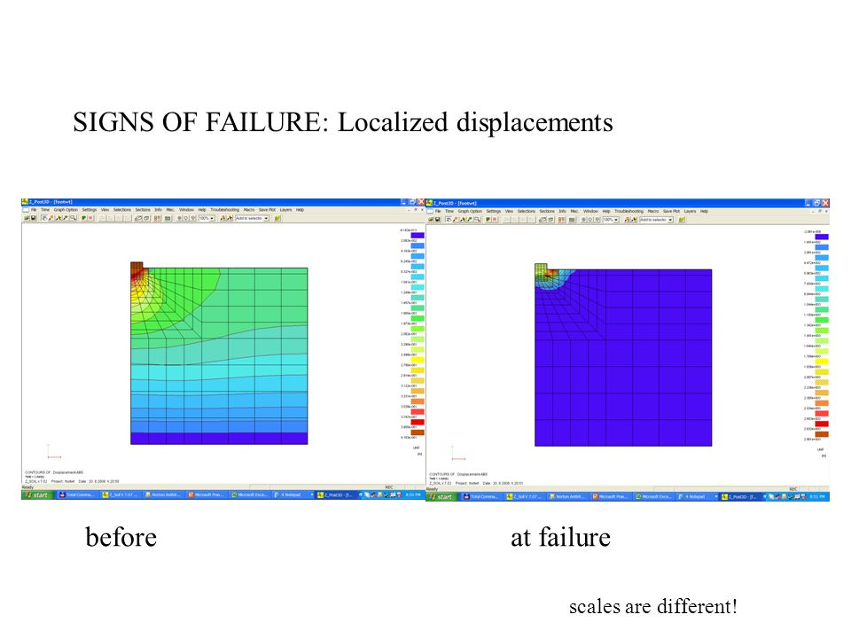 SIGNS OF FAILURE: Localized displacements