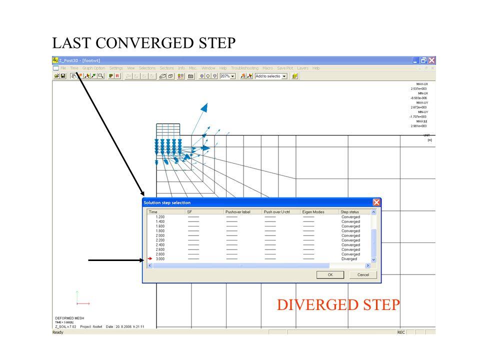 LAST CONVERGED STEP DIVERGED STEP