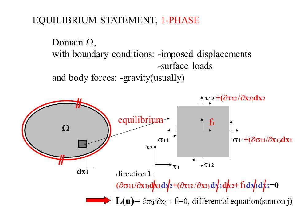 EQUILIBRIUM STATEMENT, 1-PHASE