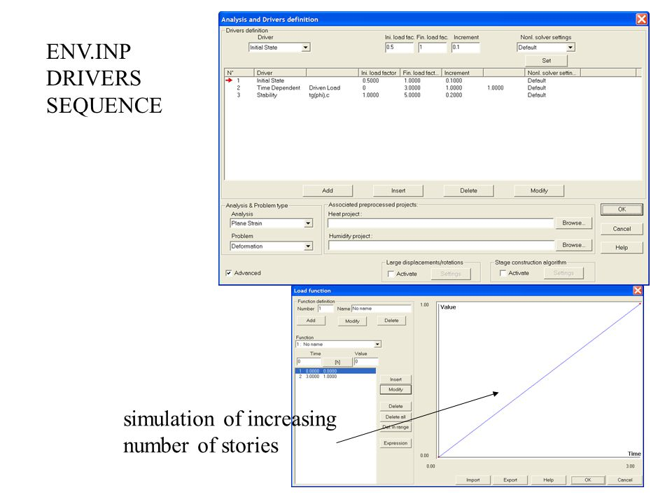 ENV.INP DRIVERS SEQUENCE simulation of increasing number of stories