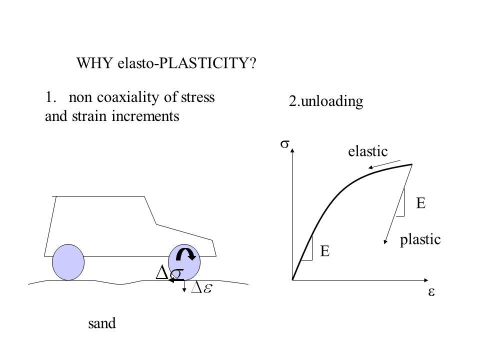 WHY elasto-PLASTICITY
