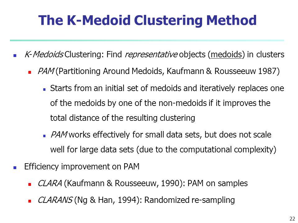 The K-Medoid Clustering Method