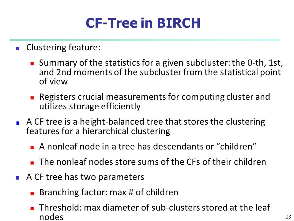 CF-Tree in BIRCH Clustering feature:
