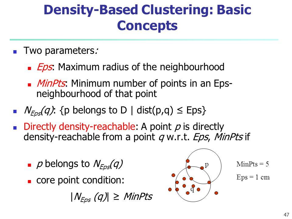 Density-Based Clustering: Basic Concepts