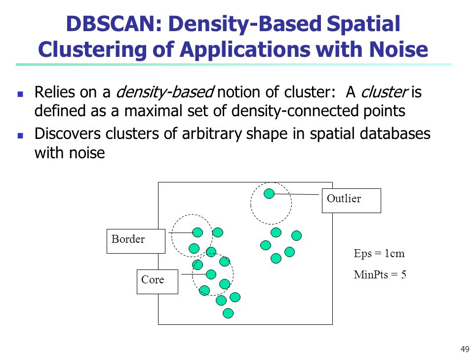 DBSCAN: Density-Based Spatial Clustering of Applications with Noise