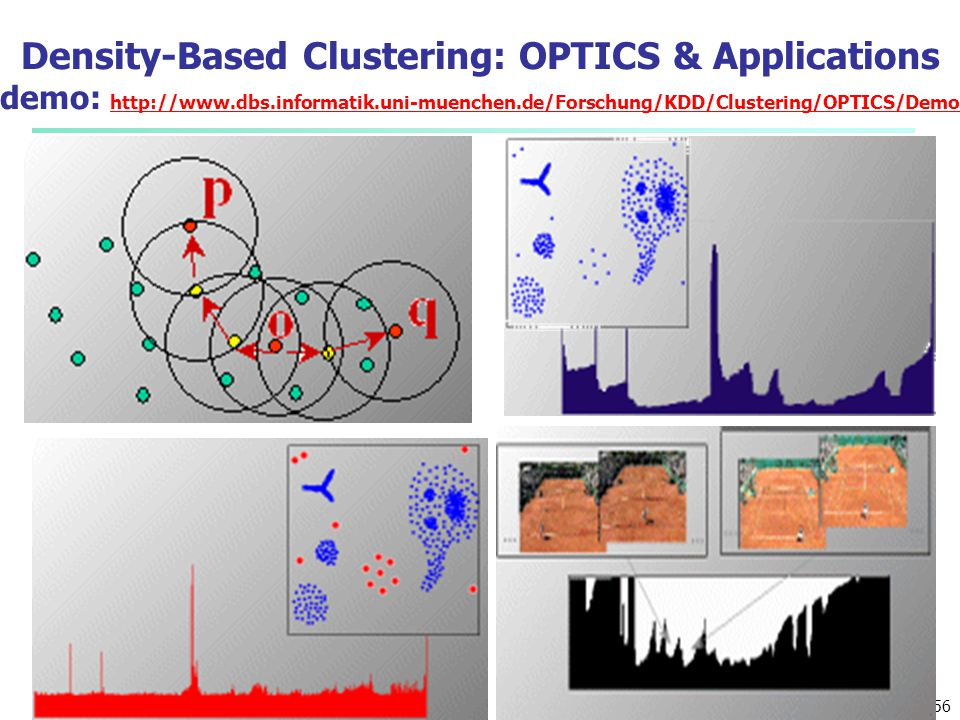 Density-Based Clustering: OPTICS & Applications demo: http://www. dbs