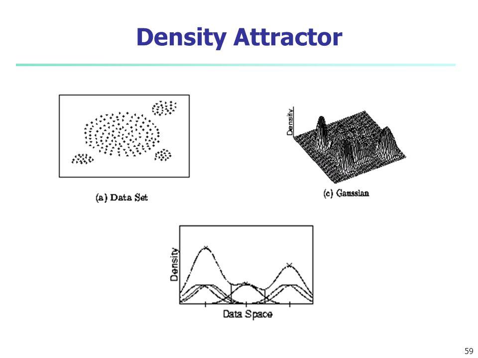 Density Attractor