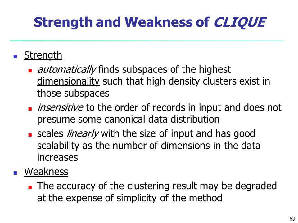 Strength and Weakness of CLIQUE