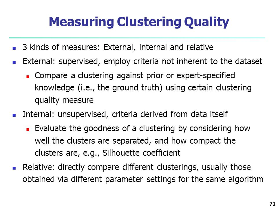Measuring Clustering Quality