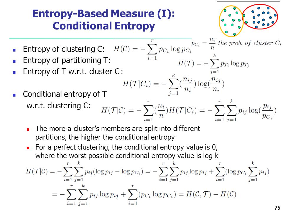 Entropy-Based Measure (I): Conditional Entropy