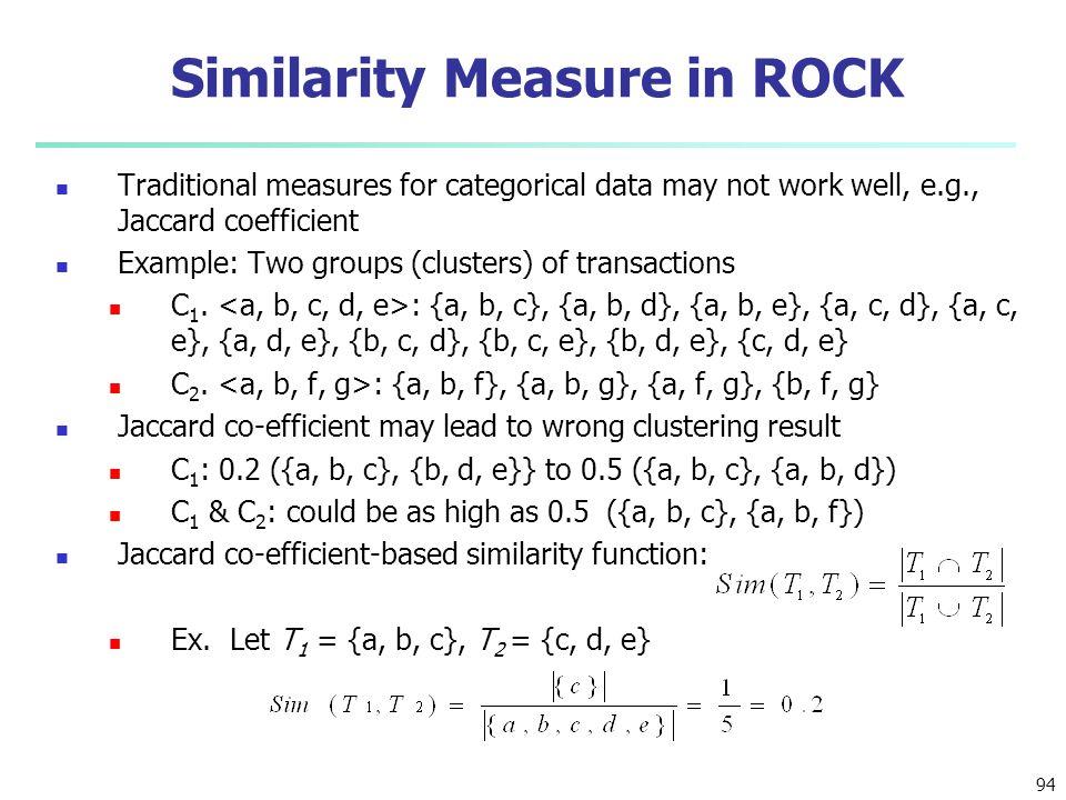 Similarity Measure in ROCK