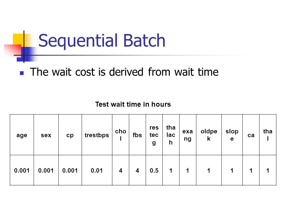 Sequential Batch The wait cost is derived from wait time