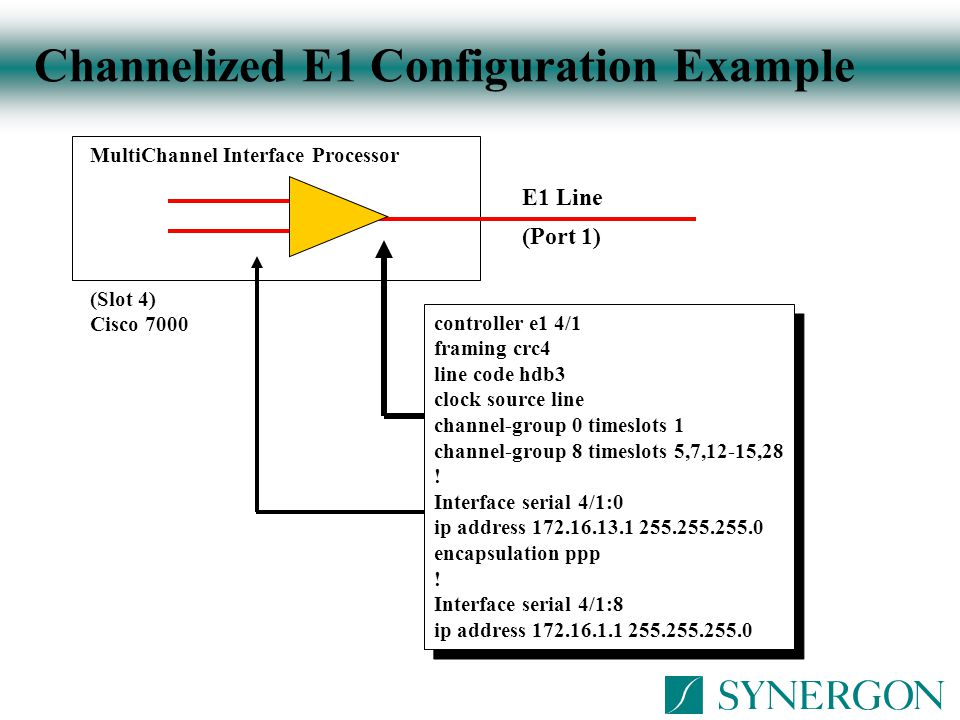 Channelized E1 Configuration Example