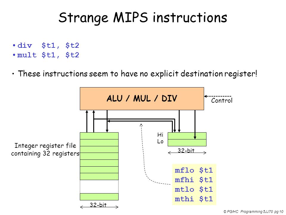Strange MIPS instructions