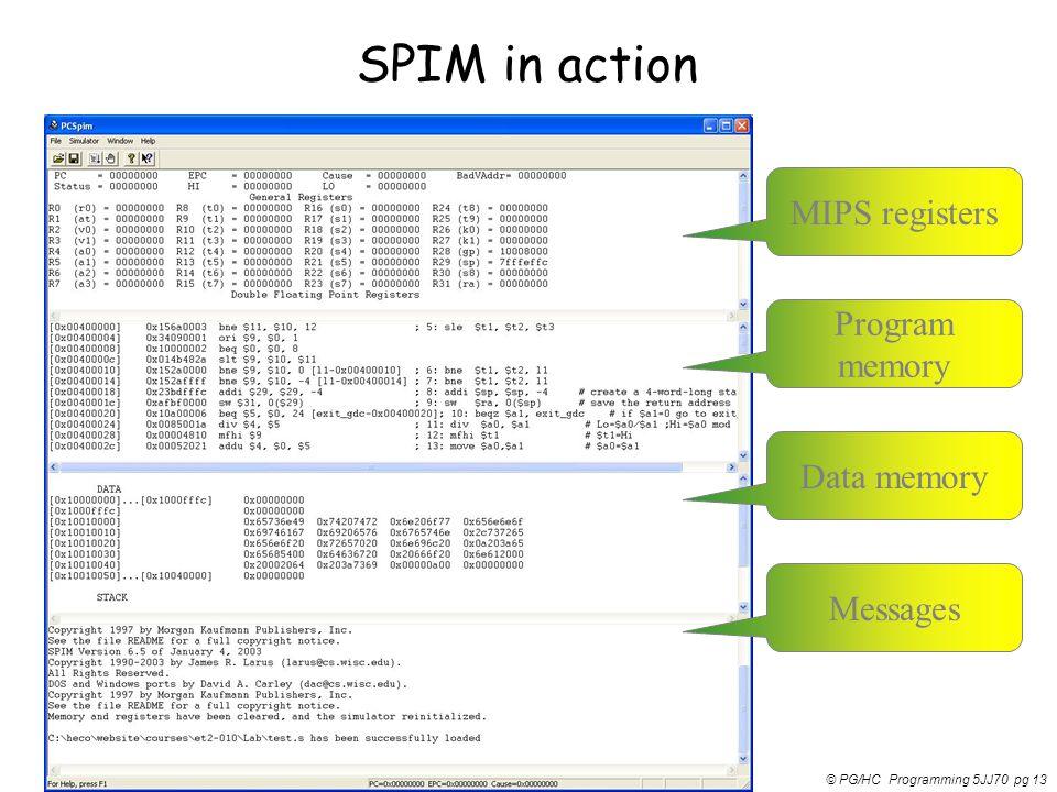 SPIM in action MIPS registers Program memory Data memory Messages