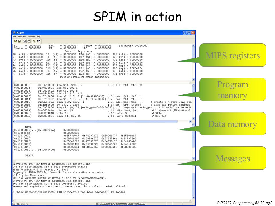 SPIM in action MIPS registers Program memory Data memory Messages