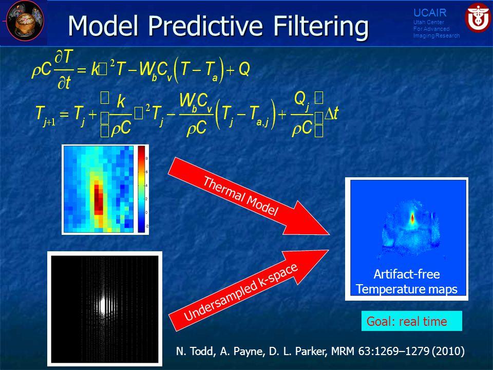 Model Predictive Filtering