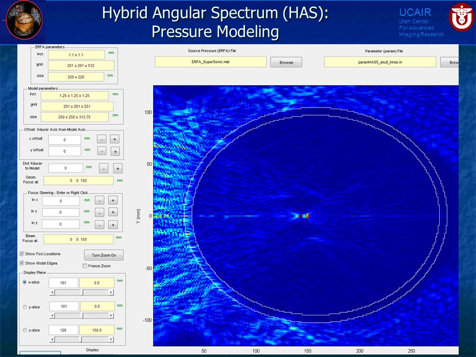 Hybrid Angular Spectrum (HAS): Pressure Modeling