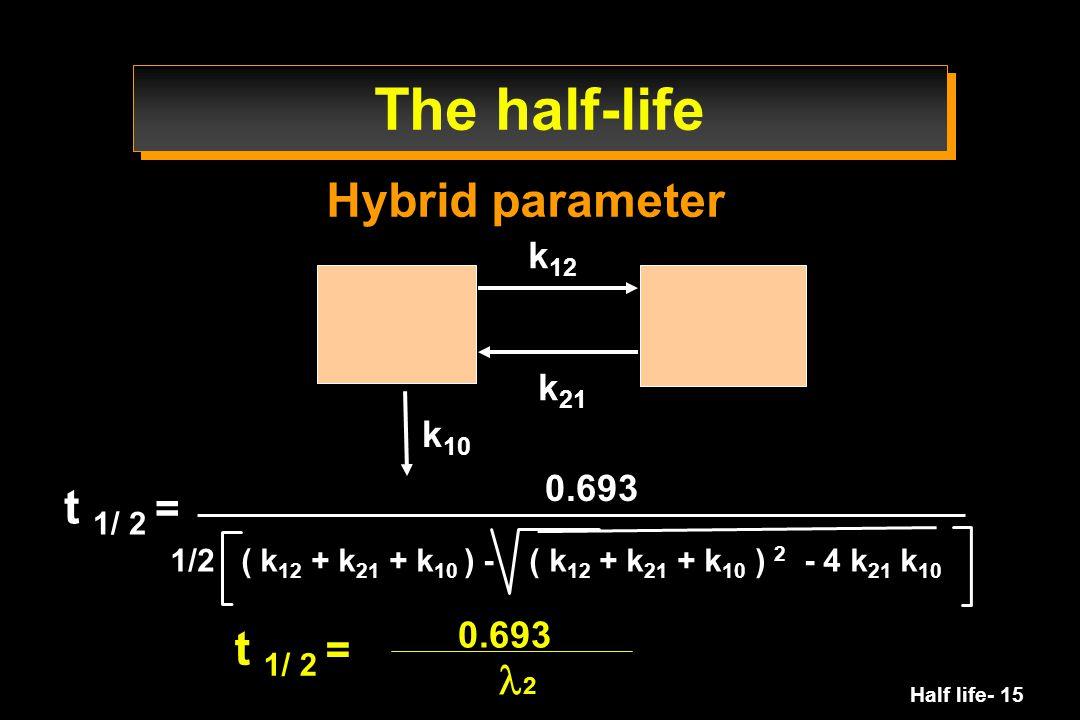 The half-life Hybrid parameter t 1/ 2 = t 1/ 2 = 2 k12 k21 k10 0.693
