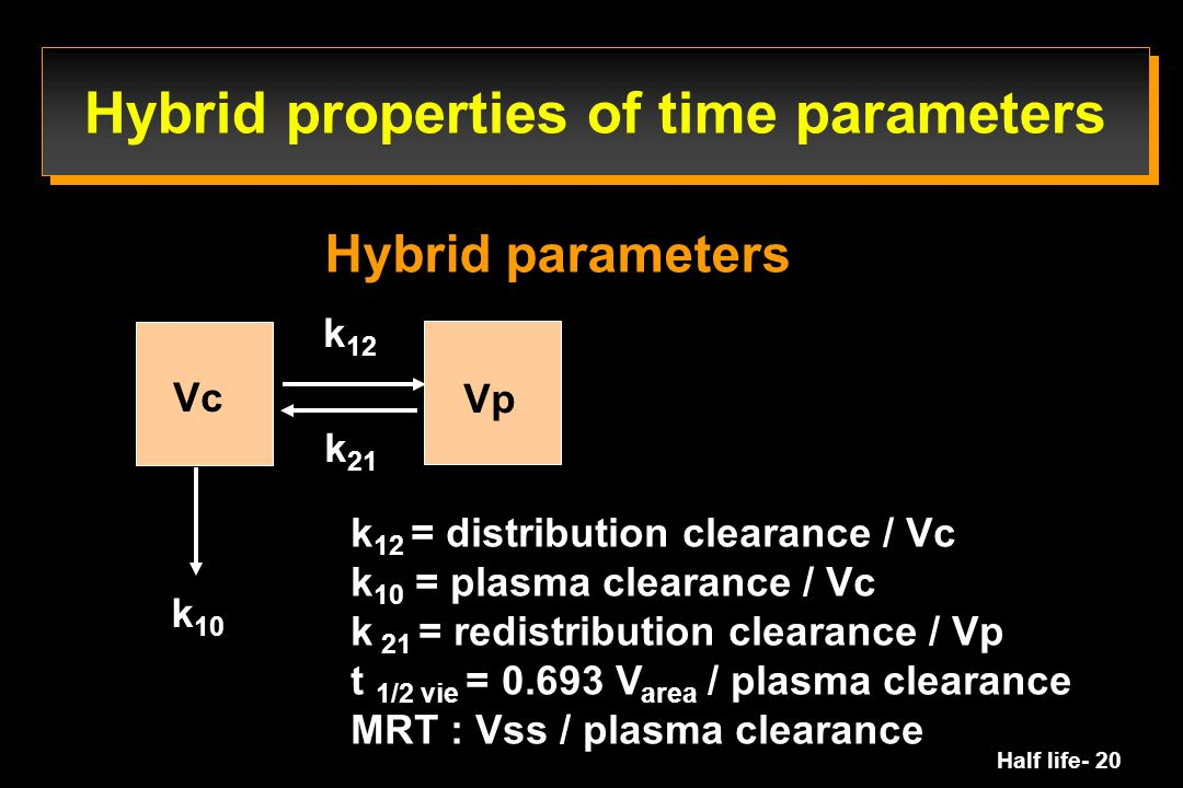 Hybrid properties of time parameters