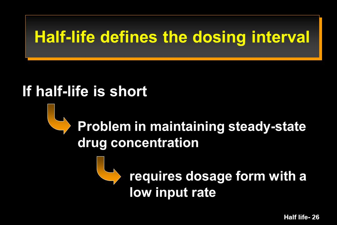 Half-life defines the dosing interval