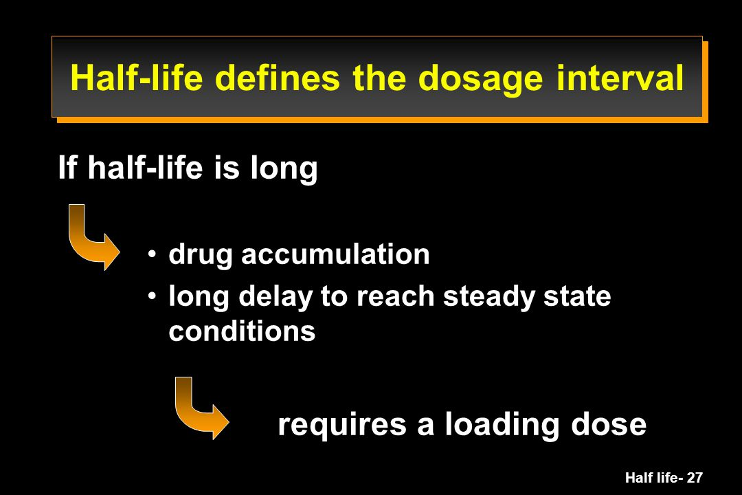 Half-life defines the dosage interval