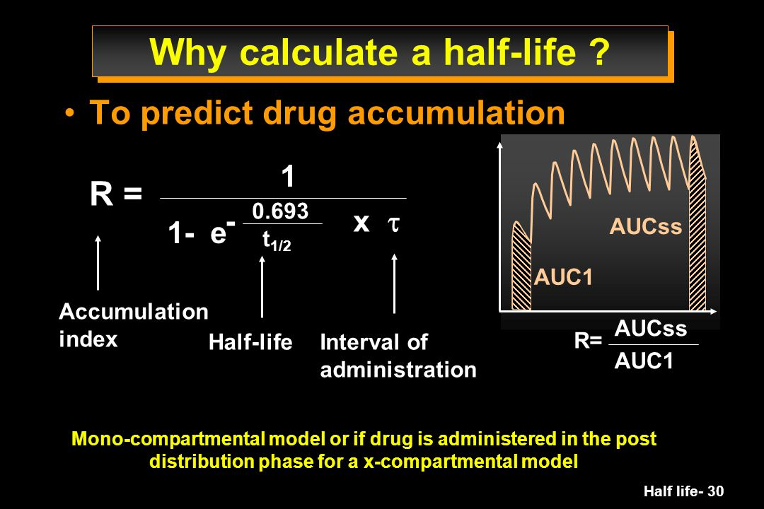 Why calculate a half-life