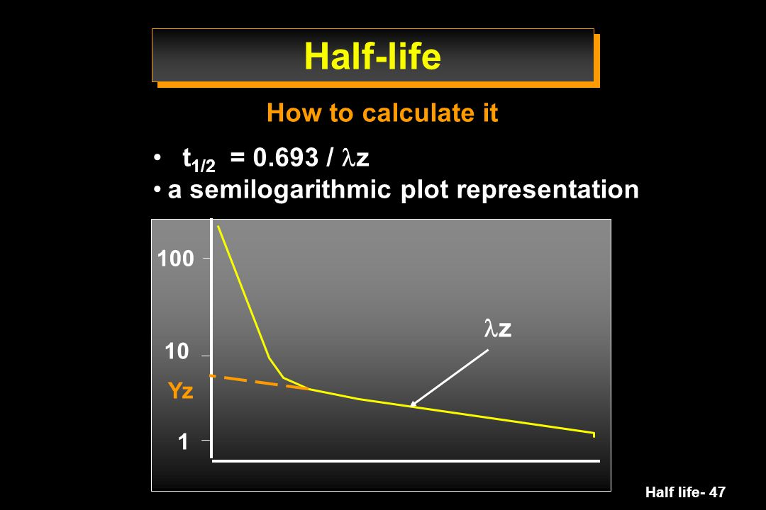 Half-life How to calculate it t1/2 = 0.693 / z
