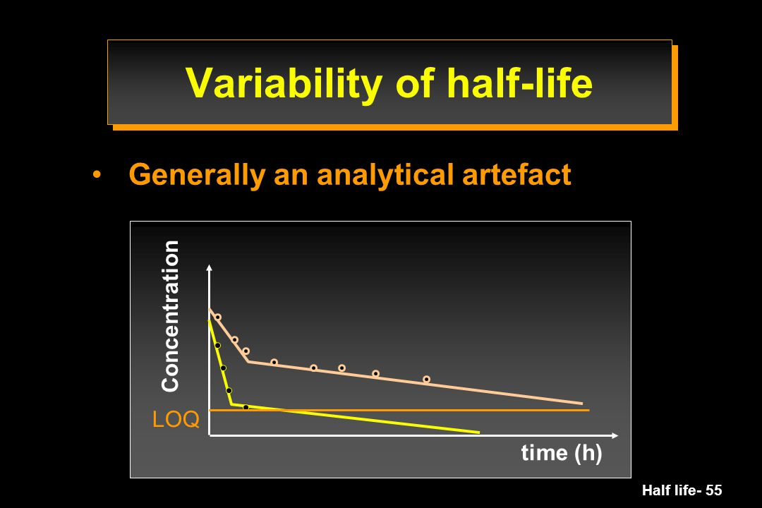 Variability of half-life