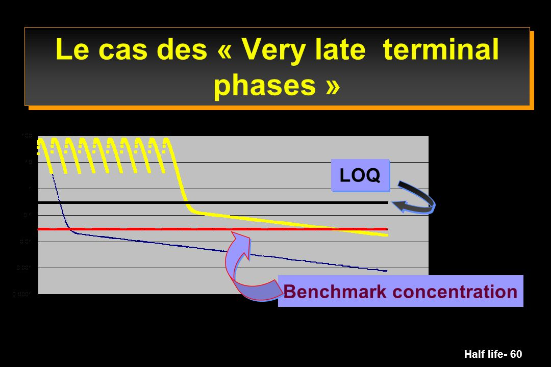 Le cas des « Very late terminal phases »